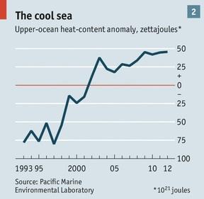 Climate-2-copy