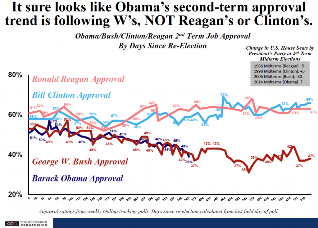 Obama-approval-trend