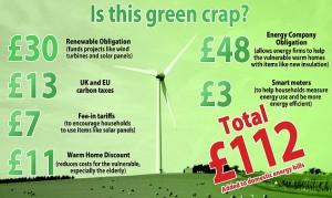 UK energy bills