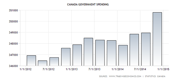 canada-government-spending_resized