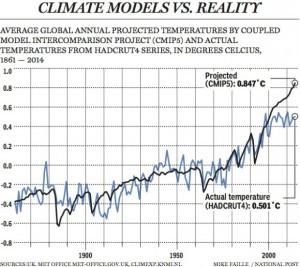 fe0617_climate_c_mf